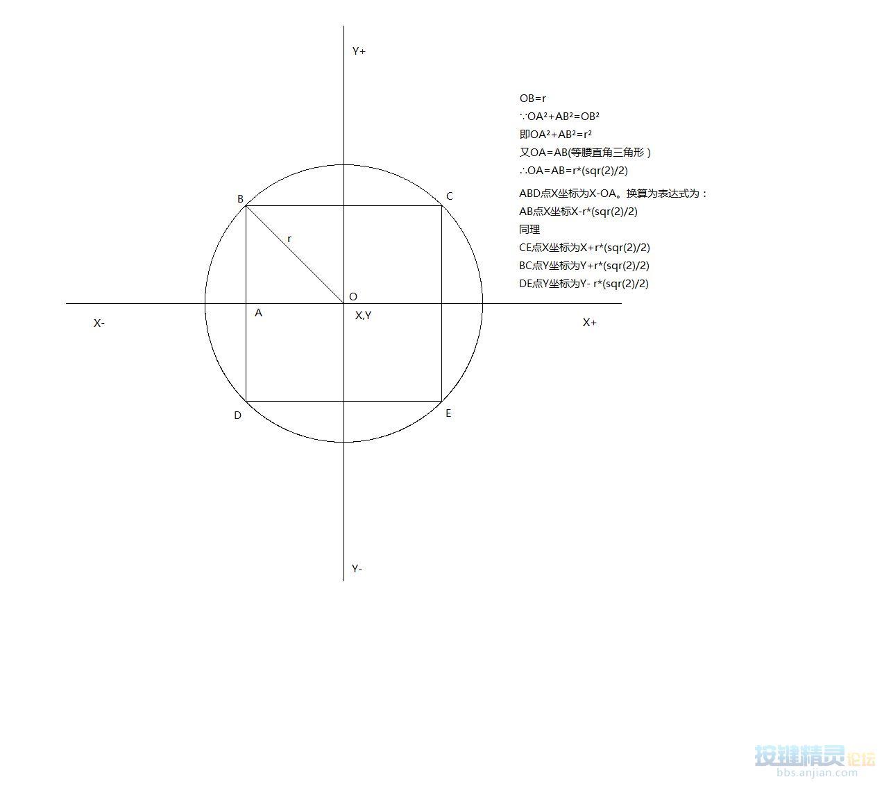 这样画圆内接正方形,非常简单!